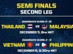 jadwal-live-streaming-piala-aff-2018-thailand-vs-malaysia-di-tv2-fox-sports-dan-i-news.jpg