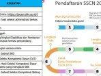 jadwal-pengumuman-nama-peserta-lolos-hasil-seleksi-administrasi-cpns-kemenkumham-2019.jpg