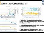 kepala-balai-penyelidikan-dan-pengembangan-teknologi-kebencanaan-geologi-bpptkg-dr-hanik-humaida.jpg