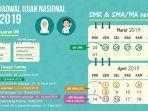 kisi-kisi-ujian-nasional-sma-dan-ma-2019-soal-unbk.jpg