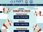 ltmpt-umumkan-jadwal-baru-snmptn-2020-dimulai-14-sampai-27-februari-2020.jpg