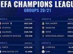 nilai-klub-peserta-liga-champions-siapa-termahal-chelsea-bayern-barca-atau-city.jpg