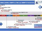 pendaftaran-sbmptn-2019-unnes-login-pendaftaran-sbmptnltmptacid-lengkapi-syaratnya.jpg