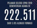 pengumuman-nama-peserta-lolos-seleksi-administrasi-kemenag-2019.jpg