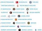 peringkat-50-pemain-sepakbola-terbaik-2021-man-city-chelsea-mu-barca-milan-juve.jpg