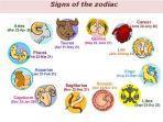 ramalan-zodiak-hari-ini-jumat-16-november-2018-panduan-lengkap-untuk-seluruh-zodiak.jpg