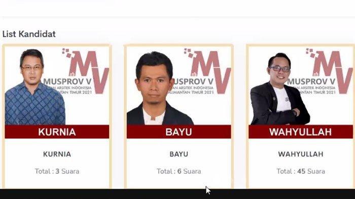 Perolehan suara dukungan dalam pemilihan Ketua IAI Provinsi Kaltim pada Musprov ke-V IAI Kalimantan Timur di Samarinda, Sabtu (11/9/2021).