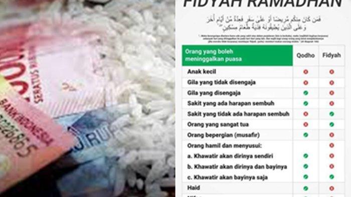 Dalil & Tata Cara Bayar Fidyah Puasa Ramadan Bagi Ibu Hamil dan Hal Lainnya, Bisa Makanan atau Uang?