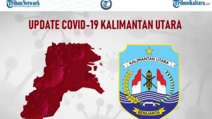 UPDATE Tambah 62, Kasus Covid-19 Kaltara jadi 5.415, Bulungan Terbanyak & Didominasi Transmisi Lokal