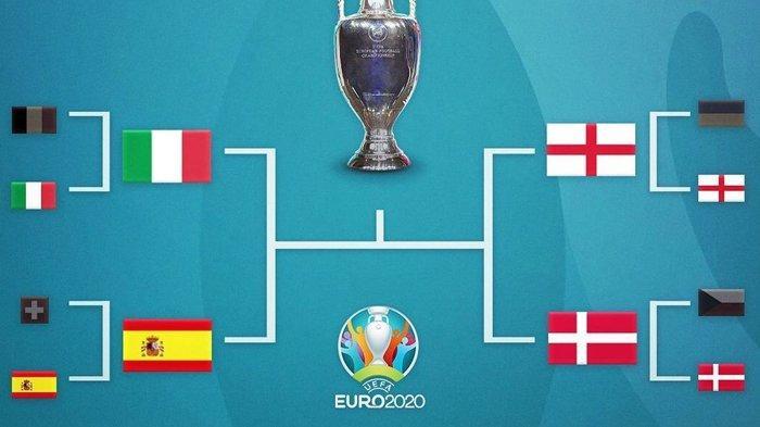 Jadwal Semifinal Euro 2021, Italia vs Spanyol dan Inggris vs Denmark, 7-8 Juli Pukul 02.00 Wib