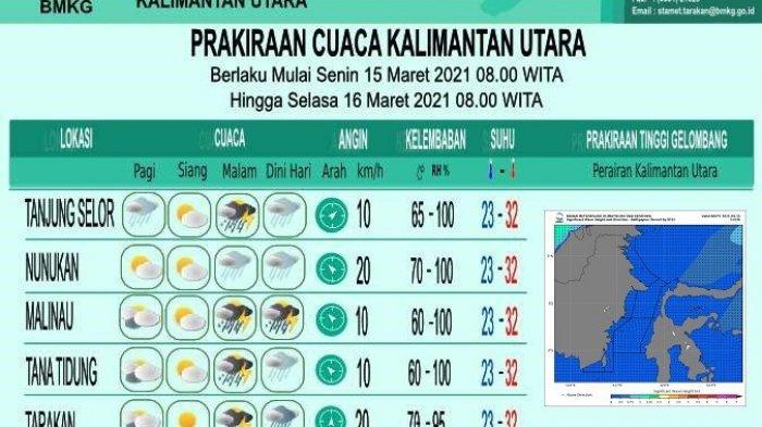 Prakiraan Cuaca Senin 15 Maret 2021, 4 Wilayah di Kaltara Berpotensi Hujan Petir di Malam Hari