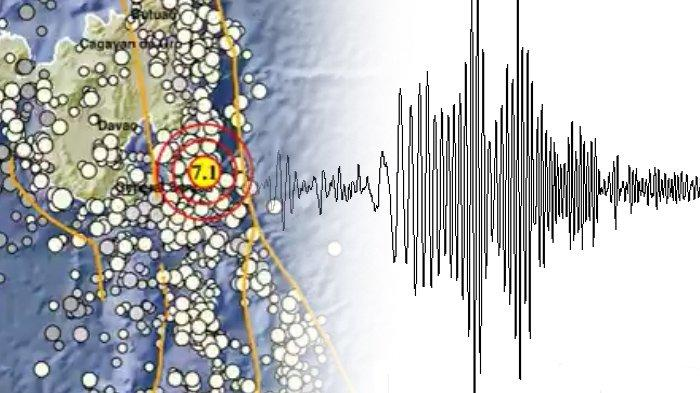 BMKG melaporkan gempa bumi berkekuatan M 7,1 mengguncang Melonguane, Sulawesi Utara, Kamis 12 Agustus 2021. (Kolase TribunKaltara.com / Twitter @infoBMKG)