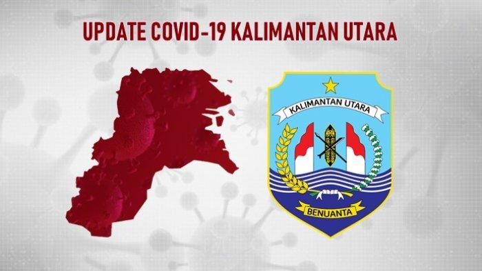 Update kasus Covid-19 di Kalimantan Utara (Kolase TribunKaltara.com)