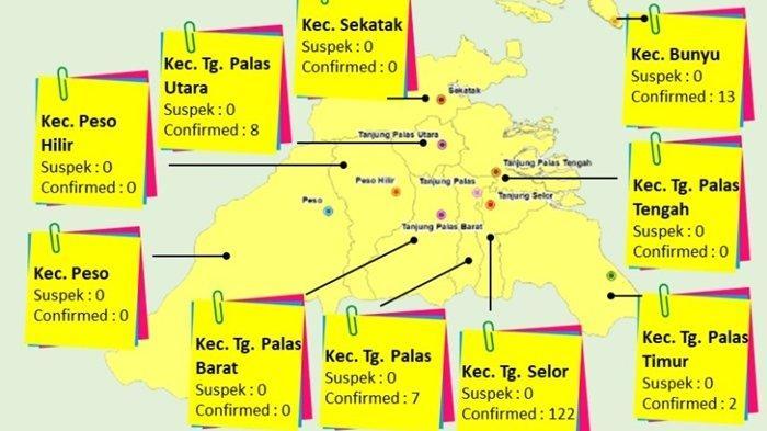 UPDATE Tambah 18, Kasus Positif Covid-19 Bulungan Jadi 610, Pasien Virus Corona Meninggal 14 Orang