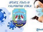 update-covid-19-kaltara-21112020.jpg