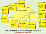 update-covid-terbaru-di-kabupaten-bulungan-jumat-11122020.jpg