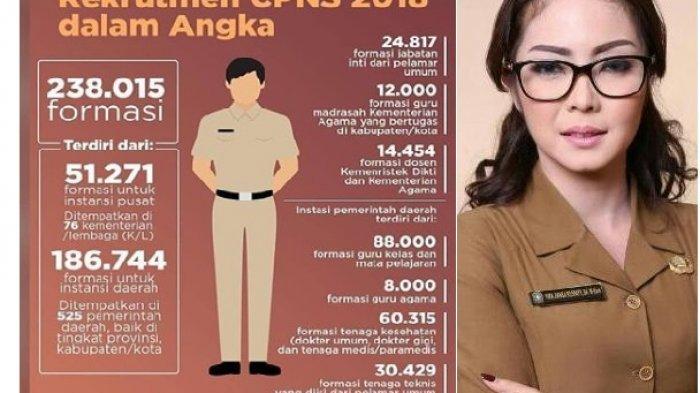 Perubahan Jadwal Seleksi CPNS 2018 Usai Pendaftaran CPNS 2018 Via Sscn.bkn.go.id