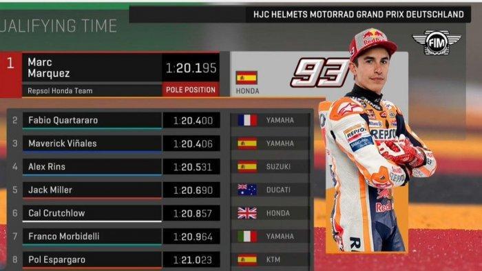 Pole Position MotoGP Jerman Hari Ini Marc Marquez, Hasil Kualifikasi MotoGP Jerman 2019, V Rossi 11