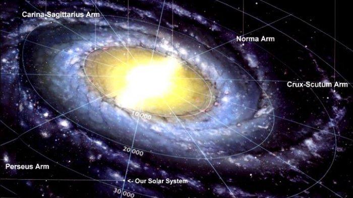 Prediksi Tabrakan Antargalaksi, Ilmuwan Sebut Bumi Terpental dari Bima Sakti