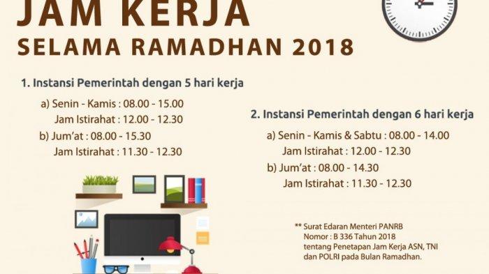 Dikurangi Menjadi 32,5 Jam per Minggu, Ini Jam Kerja PNS yang Ditetapkan Selama Ramadan