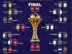 bagan-turnamen-piala-afrika-2019.jpg