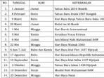 daftar-libur-nasional-2016-seperti-dikutip-dari-situ-kemenkopmkgoid_20160105_190247.jpg