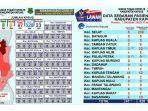 data-sebaran-pasien-covid-19-di-kabupaten-kapuas-per-kamis-1-oktober-2020-pukul-1800-wib.jpg