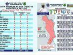 data-sebaran-pasien-covid-19-di-kabupaten-kapuas-per-minggu-2-agustus-2020.jpg