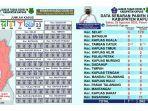 data-sebaran-pasien-covid-19-di-kabupaten-kapuas-per-sabtu-29-agus.jpg