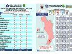 data-sebaran-pasien-covid-19-di-kabupaten-kapuas-per-selasa-14-juli-2020-pukul-1800-wib.jpg