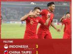 timnas-u-19-indonesia-berhasil-mengalahkan-timnas-taiwan-dengan-skor-akhir-3-1_20181018_211410.jpg