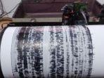 tribun-kalteng-ilustrasi-gempa-bumi_20170313_173717.jpg