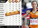 tribun-kalteng-perolehan-medali-sea-games_20170831_081024.jpg