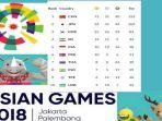tribun-kalteng-perolehan-medali_20180827_063219.jpg