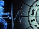 tribunkaltengcom-ramalan-zodiak-kesehatan.jpg