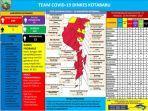 update-data-penderita-covid-19-kabupaten-kotabaru-asfasd.jpg