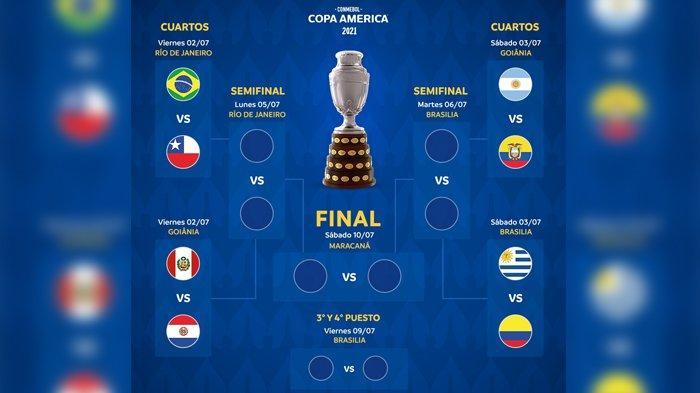 Bagan Copa America 2021: Skema dan Jadwal Menuju Final, Peluang Brasil vs Argentina di Laga Puncak