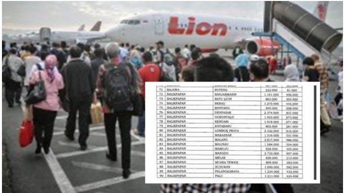 BerlakuMulai 10 Juli, Lion Air Beri Diskon 50 Persen untuk Sejumlah Rute, BerikutKetentuannya