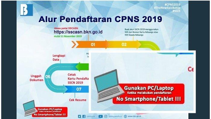 Pelamar CPNS 2019 Diminta Tak Pakai HP saat Daftar di sscasn.bkn.go.id, Lakukan Ini Bila Gagal Login