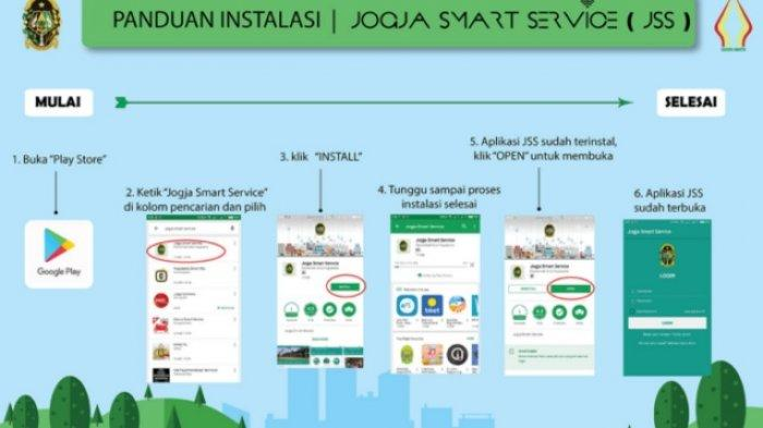 Cara Daftar Online BPUM / BLT UMKM Khusus Kota Yogyakarta, Pendaftaran Ditutup Jika Kuota Terpenuhi