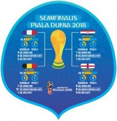 Empar Besar Piala Dunia, Mantan Juara versus Penantang Baru
