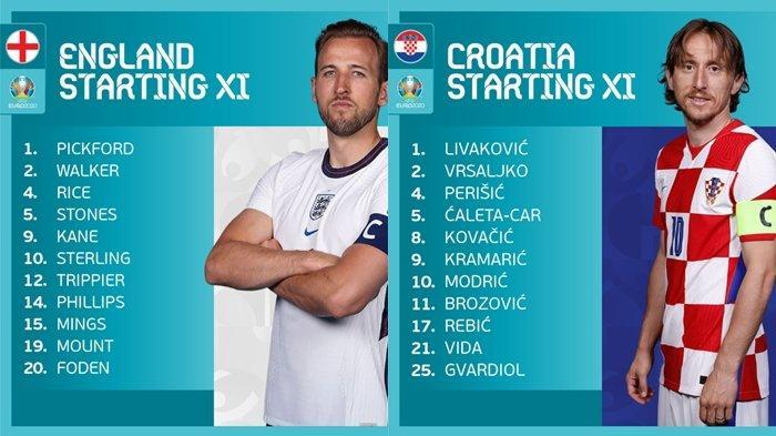 BERLANGSUNG Live Streaming Euro 2020, Inggris vs Kroasia, Akses Link Nonton RCTI & Mola TV