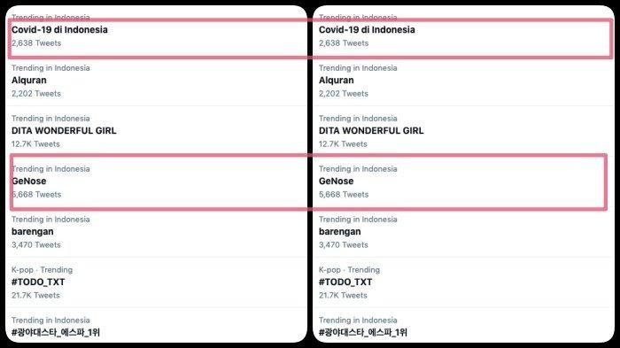 GeNose jadi trending topic Senin (21/6/2021)