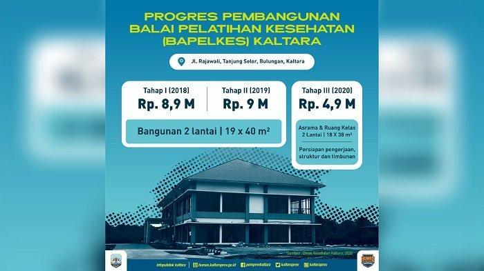 Kucurkan Dana Rp 4,9 Miliar, Pemprov Lanjutkan Pembangunan Tahap III Gedung Balpekes Kaltara