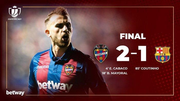 Hasil Copa del Rey - Levante vs Barcelona Berakhir 2-1, Philippe Coutinho Eksekusi Penalti