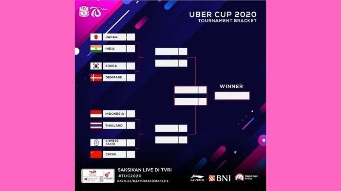 Hasil drawing perempat final Uber Cup 2020, Indonesia vs Thailand