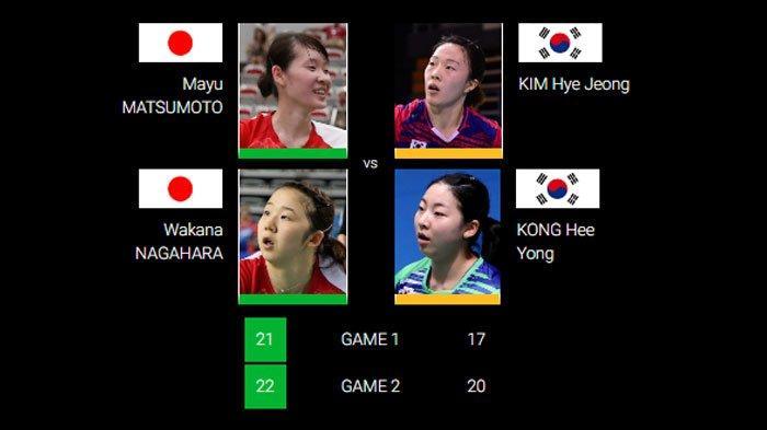 Hasil Final Singapore Open 2019 - Ganda Campuran Thailand dan Ganda Putri Jepang Juara!