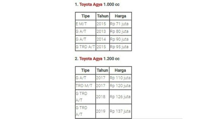 Daftar harga Toyota Agya bekas.