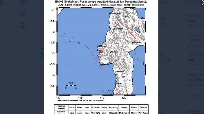 BMKG: INFO Gempa Hari Ini, Wilayah Mamuju Diguncang Gempa, Getarannya Terasa hingga Malunda