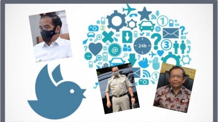 Jokowi Masuk 5 Besar Pemimpin Dunia, Jadi Trend Twitter 2020, Tokoh Nasional Ada Anies, Mahfud dll